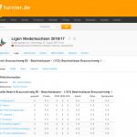 2016-08-29 19_14_22-turnier.de - Ligen Niedersachsen 2016_17 - Allgemein
